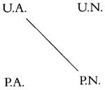 vier-propositionen-ua-usw