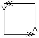 Ebenendiagramm der Kreuzhaube
